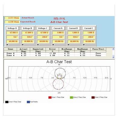 美国MEGGER 高级可视化测试软件 AVTS