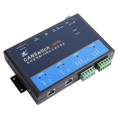 致远电子 以太网转CAN模块 CANSwitch-AN2S2