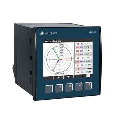 德国GMC 电气测量仪表 APLUS