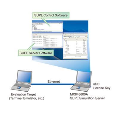 日本安立 SUPL 仿真服务器 MX848600A