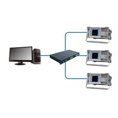 德力 频谱安全监测系统 DS80030