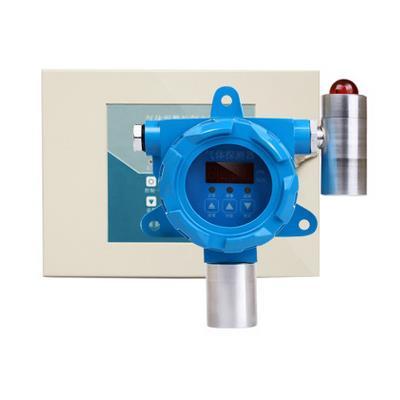 多瑞RTTPP R供应壁挂式二氧化硫泄漏探测器 厂家直销 包过安检DR-700