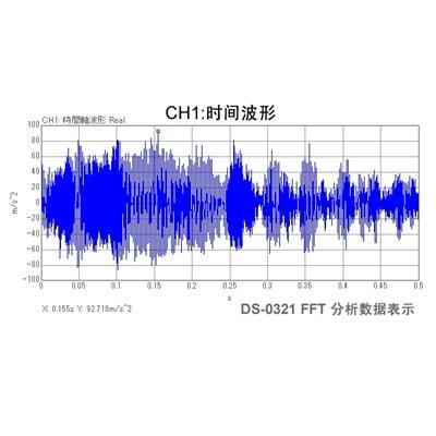 日本小野 多通道数据分析系统 DS-3000系列