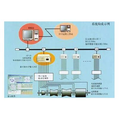 LC-9000机械设备在线监测故障诊断专家系统