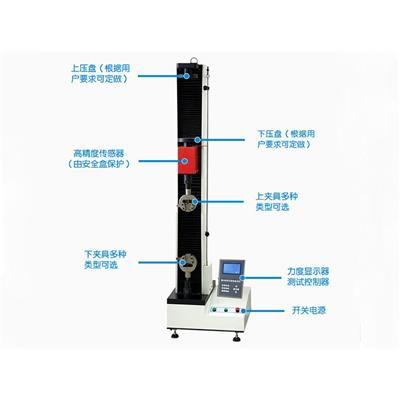绝缘材料抗拉强度测定仪质优价廉厂家