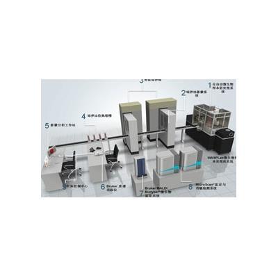 贝克曼库尔特 微生物实验室自动化流水线 微生物分析仪