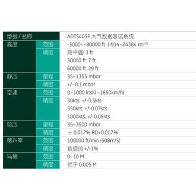 德鲁克Druck ADTS 405 MKII 大气数据测试系统技术指标列表